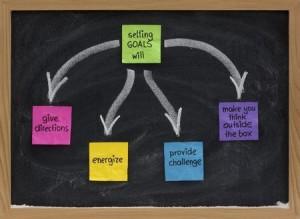 setting goals_5411685_s